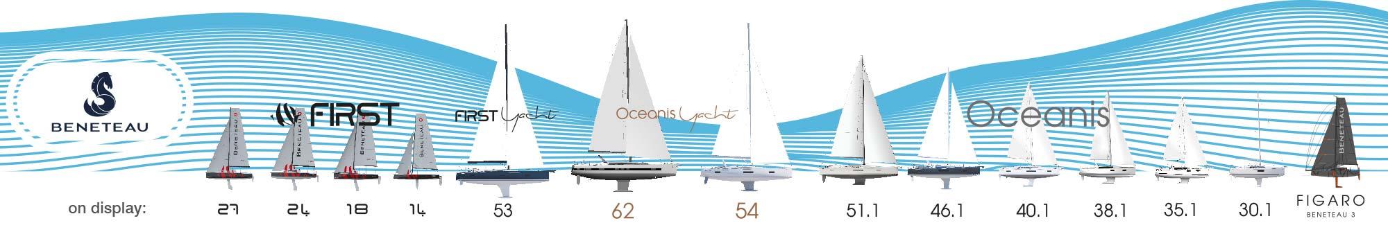 beneteau Sail line up 2021
