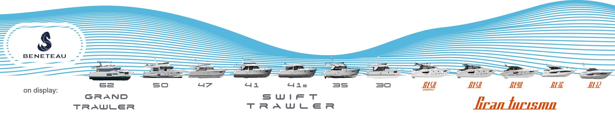 beneteau power line up 2021